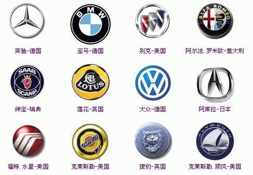 全套汽车标志 车标志你认识多少高清图片